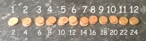coins 2 times table