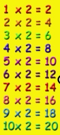 perfect 2 times tables