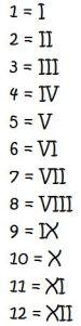 Roman numerals 1-12