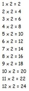 2 times table written