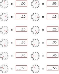 analogue and digital minutes